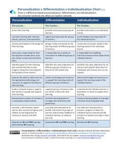 personalization-v-differentiation-v-individualization-v3-1-638